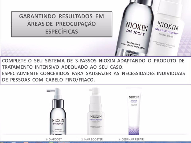 nioxin intensive therapy